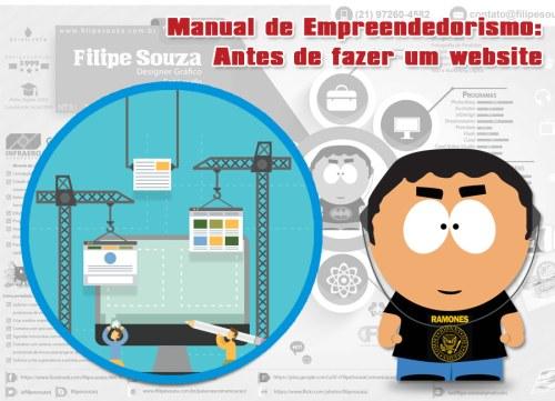 Manual de Empreendedorismo: Antes de fazer um website