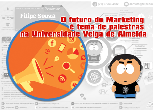 O futuro do Marketing é tema de palestras na Universidade Veiga de Almeida