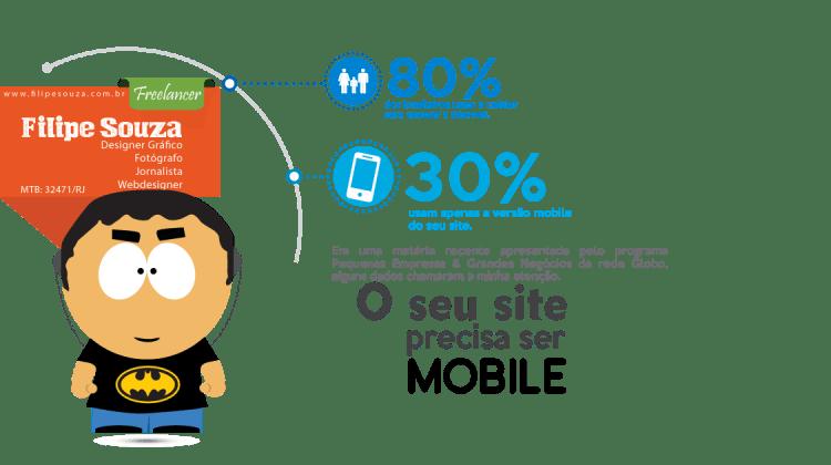 O seu site precisa ser mobile