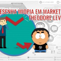 Miopia em Marketing - Theodore Levitt