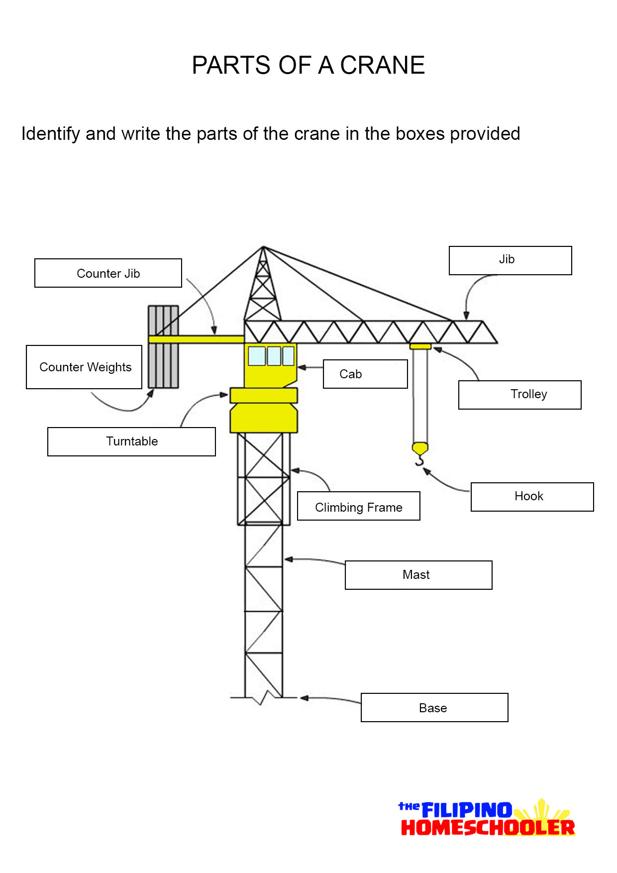 Parts Of A Construction Crane Worksheet The Filipino