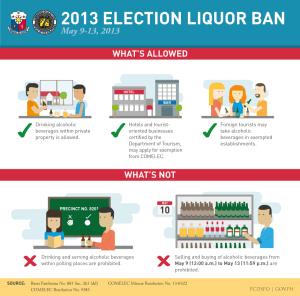 liquor ban philippines 2013