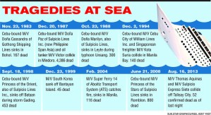 philippine sea tragedies