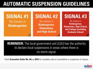 december 9 2014 class suspensions