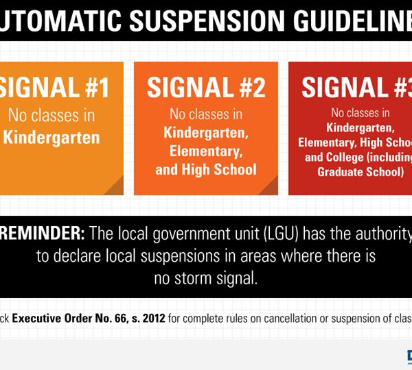 #WalangPasok – Class suspensions for September 20 2014