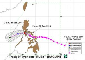 typhoon ruby update december 8