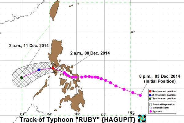 typhoon ruby update december 8