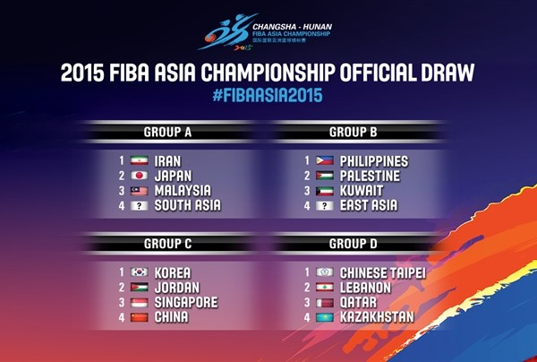 2015 FIBA ASIA CUP – Gilas Pilipinas earns luck of the draw for 1st, 2nd rounds