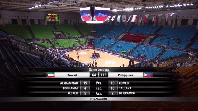 philippines vs kuwait fiba asia 2015