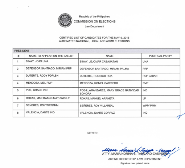 KANDIDATO PA RIN | Poe, Duterte makes it to COMELEC's initial list of presidential bets