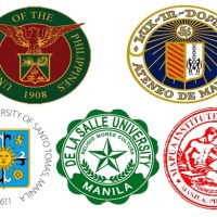 Top five universities in the Philippines for foreigners