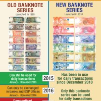 BSP: Old Philippine Peso bills will have no more value after December 31