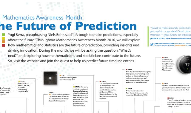 "Mathematics month theme 2016: ""The future of predictions"""