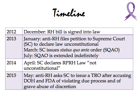 reproductive health law timeline