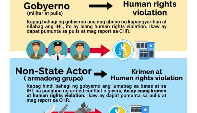 P1000 budget for CHR
