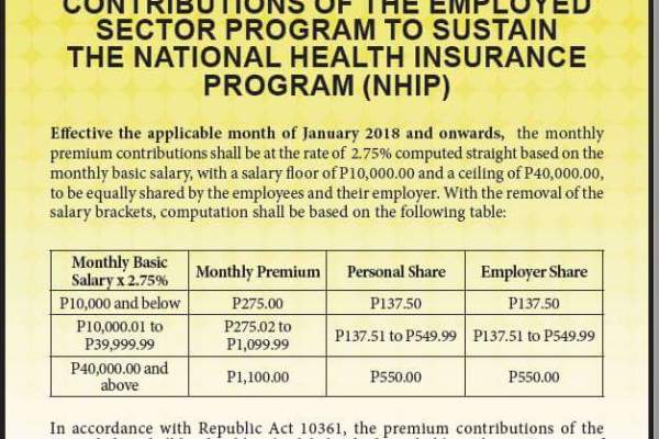 philhealth contribution table 2018