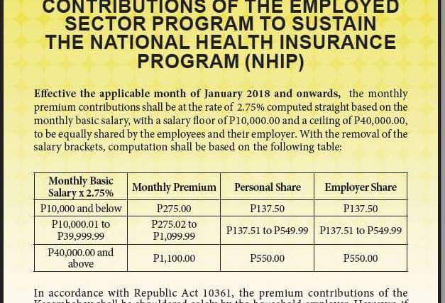 LOOK: PHILHEALTH contribution schedule starting January 2018