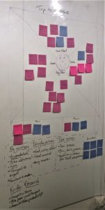 The empathy map of Miss P's Trip to Tassie