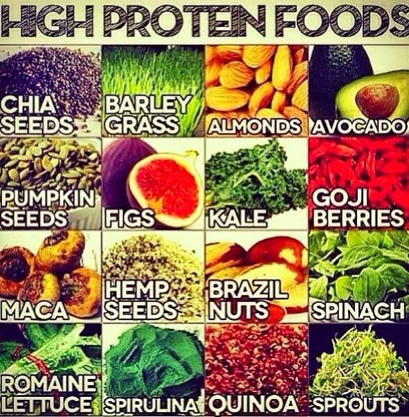 proteines-vegan-tofu-fitness