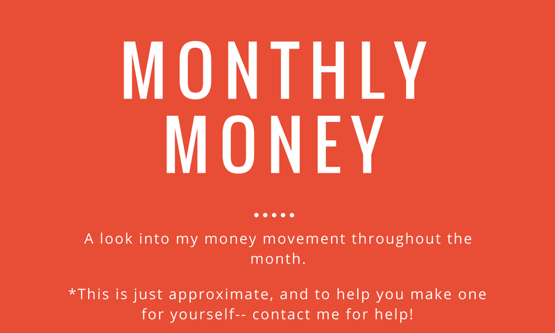 When to Move Money to Savings: Monthly Bank Account Rebalancing