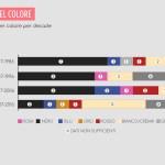 slides_colour