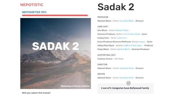 Sadak 2's Rating By Nepometer