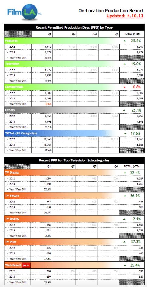 2013-first-quarter