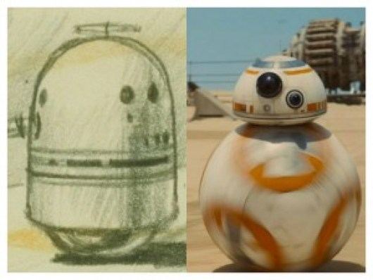 star wars bb-8-Filmloverss