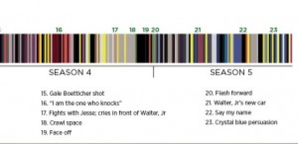 walter-white-renk-paleti-2-filmloverss