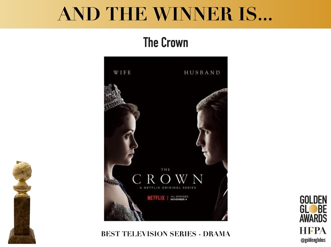 the-crown-74-golden-globes-filmloverss