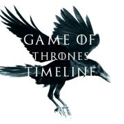 Season 8 is Coming: Game of Thrones Timeline charts notable deaths, sex scenes and battles from the series so far