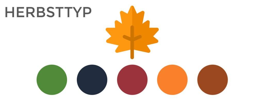 Welcher Farbtyp bin ich? Herbst