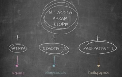 Οι σχολές ανά Επιστημονικό Πεδίο στο νέο σύστημα εισαγωγής στα ΑΕΙ