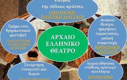Γενικά γνωρίσματα του αρχαίου ελληνικού θεάτρου (βιντεομάθημα)