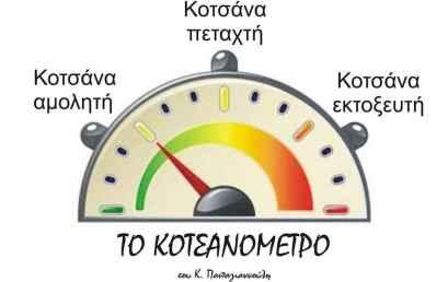 Το κοτσανόμετρο