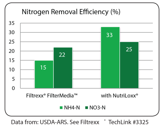 nutriloxx 1-2014
