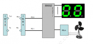Automatic Room Light Controller