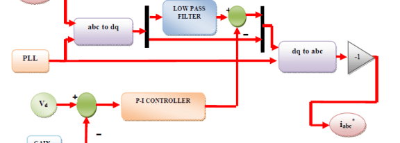 Power Quality Improvement using Passive Shunt Filter 3