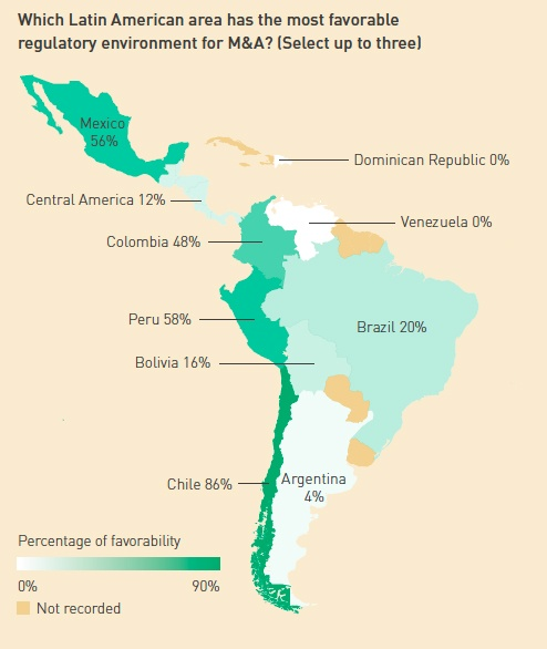 colombia mergers