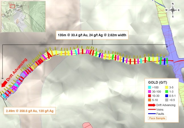 Figure 2: Underground Channel Sampling Results from the Cassandra Vein in the Western Portion of the Yaraguá System, Sublevel 1175