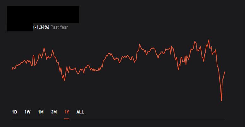 robinhood vs S&P