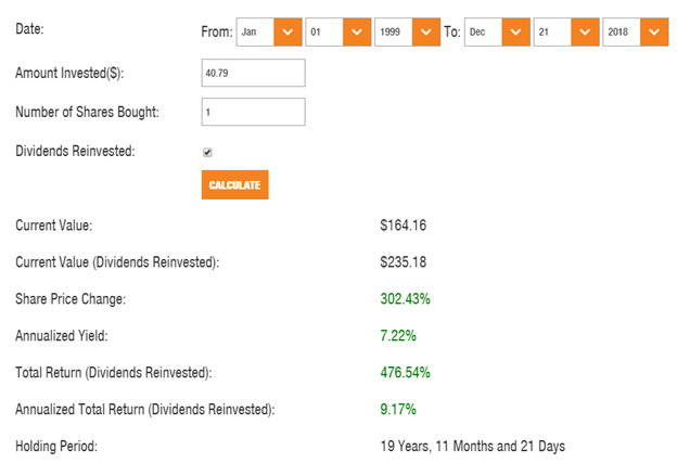 home depot investment calculator