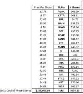 excel solver monthly dividend stocks