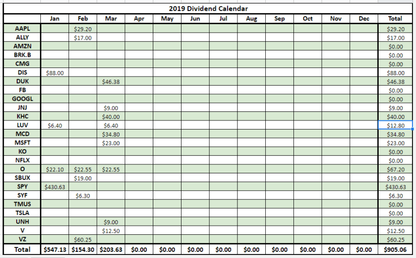march 2019 dividend calendar