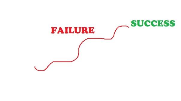 Failure-Success Paradigm