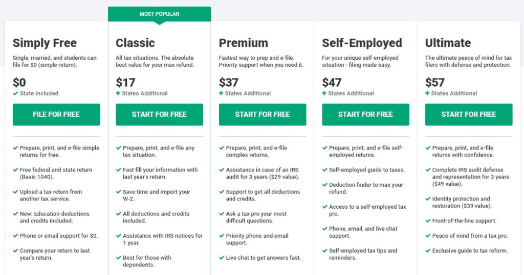 TaxSlayer Tax Return Options and Pricing