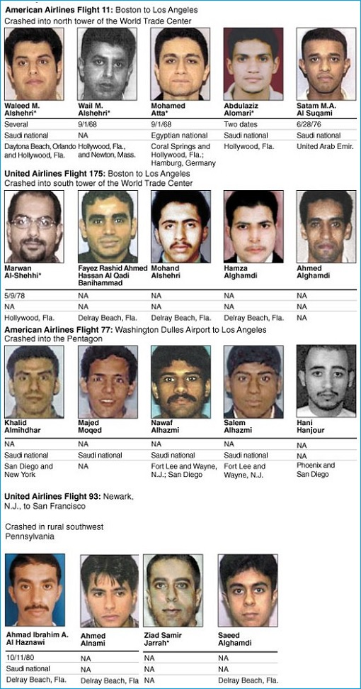 Image result for 9 11 Hijackers Saudis