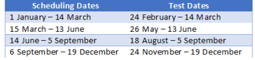 PRM - Test Dates
