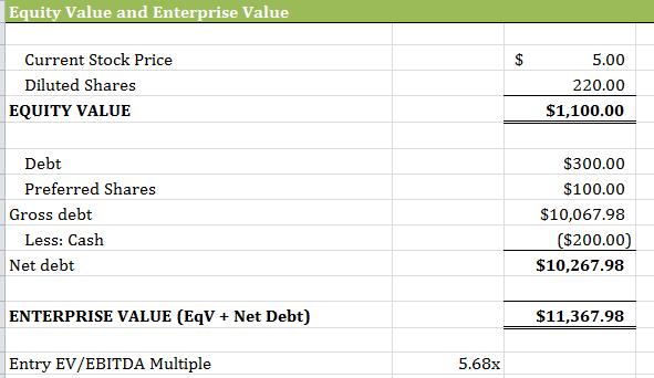 Enterprise Value Section