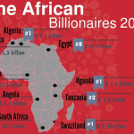 Infographie : Les 29 milliardaires africains selon Forbes